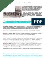 La Historia de YPF