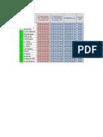 Info IP Telecentros Para Multiview Del ICRT