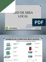 Red de Área Local