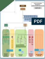 ORGANIGRAMA YPFB 20180208.pdf