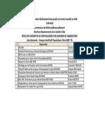 Listes_Electorales_PopCles