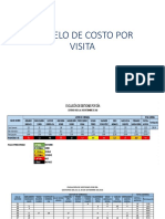 Modelo de Costo Por Visita