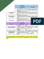 COMPETENCIAS Y CAPACIDADES 3° Y 4°