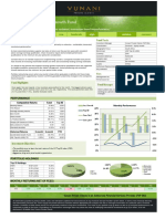 VPC - Accelerated Growth Fund