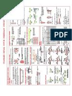 STANDARD DETAIL STRUKTUR ok-Model2.pdf