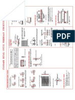 Standard Detail Struktur Ok-mode3l