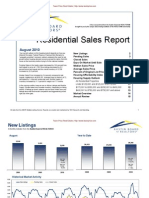 August 2010 Market Statistics | Austin Real Estate