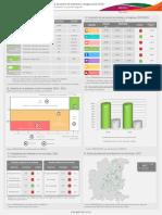 Informe Municipal Rezago y Pobreza