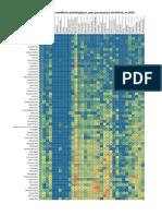 Étude GBD  the Lancet 2018 Indice HAQ Et Performances Sur 32 Conditions Pathologiques