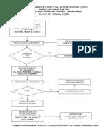 WORK FLOW CHART LAB.pdf