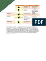 asignacion 2 diodos