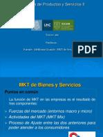 El MKT en Empresas de Svs
