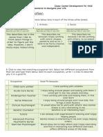 career interest profiler reflection