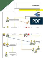 Flujograma de Comunicación en Caso de Accidentes.