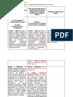 Cuadro Comparativo de Partidos Políticos JCE vs Redaccion Alterna