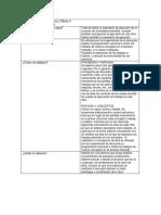 Organización de Proyectos y Obras II Mely