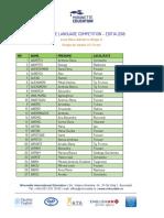 Lista Finala Etapa 2 MLC 2018-10-13 Ani