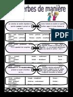 Les Adverbes de Maniere Feuille Dexercices Guide Grammatical 11887