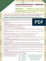 Unlawful Gazes by Shaykh Zulfiqar Ahmad Naqshbandi