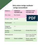 Vertigo Print