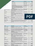 timeline of key activities