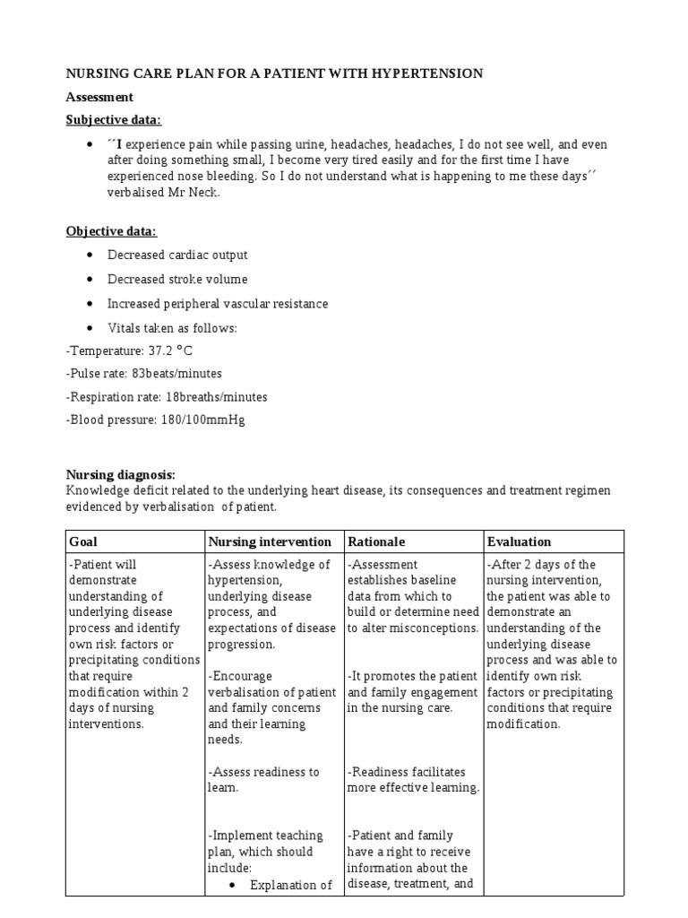 nuirsing care plan for hypertension compliance medicine patient