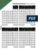 FormTapDrill.pdf