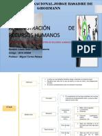 Administracion de Rr.hh. Aspectos Eticos y Legales