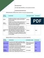 LOS MÉTODOS ANTICONCEPTIVOS.docx
