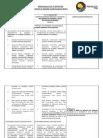 Comparativo D.S. N° 024-2016-EM vs D.S. N° 023-2017-EM