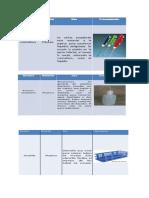 Materiales de Laboratorio de Farmacia