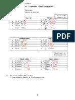Modul Cemerlang Matematik Pt3 2016 -Jawapan