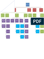 150217709-Mapa-conceptual-Teoria-del-desarrollo-cognoscitivo-de-Piaget.docx