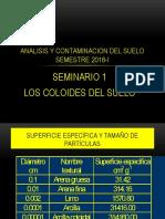 S1 Coloides Del Suelo