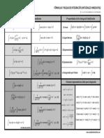 TABLA DE INTEGRALES INMEDIATAS.pdf
