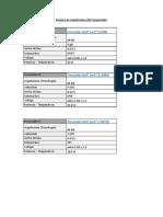 Examen de Arquitectura del Computador.docx