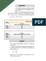 Thermal Short-circuit Current