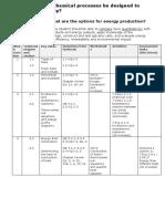 Unit 3 Planning Document