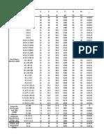 Database Deep Beams