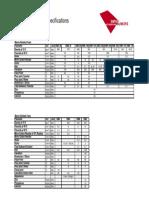 Bunker Fuels ISO Specs 8217 2010