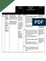 fpd - lesson 3