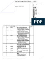 Ocupacion de Fusibles de La Caja de Fusibles y Reles en El Maletero