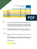 Adv Data Mining_asgt 1