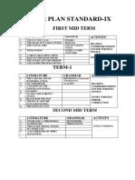 Year Plan Standard.10,11,12