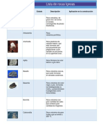 Lista de Rocas