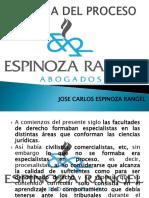 CLASE 1 - TEORIA DEL PROCESO.pptx