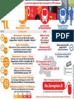Service transports Occitanie