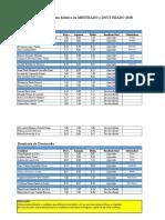 Resultado Final Processo Seletivo PPGED UFV 2018