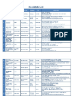 list-of-hospitals2.pdf