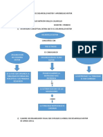 Evaluacion de Desarrollo Motor y Aprendizaje Motor